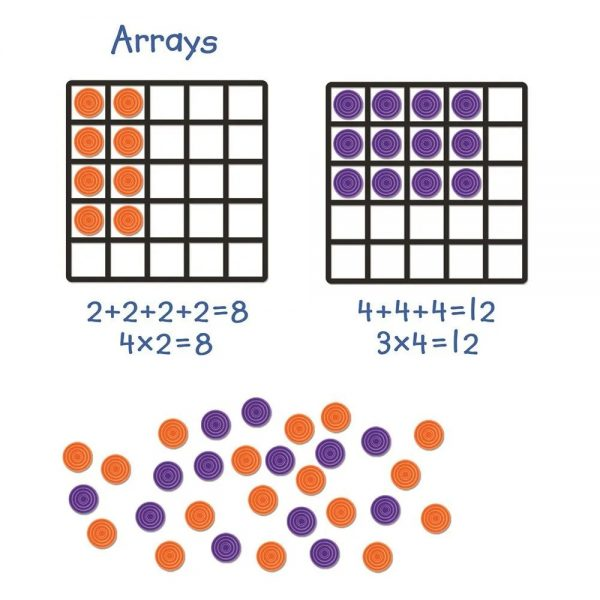 aprender multiplicaciones